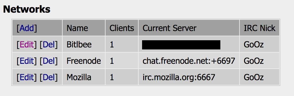 znc-networks